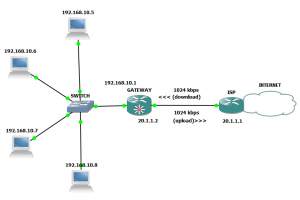 SIMPLE BANDWIDTH MANAGEMENT DI MIKROTIK